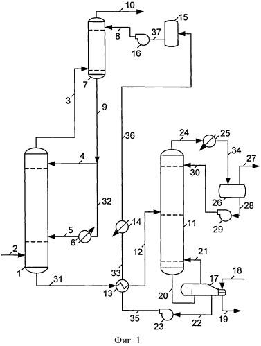 Способ очистки отходящих газов от сероводорода