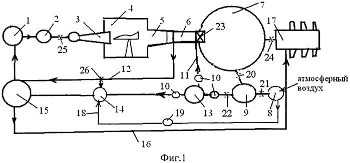 Способ создания потока газа в гиперзвуковой аэродинамической трубе и аэродинамическая труба