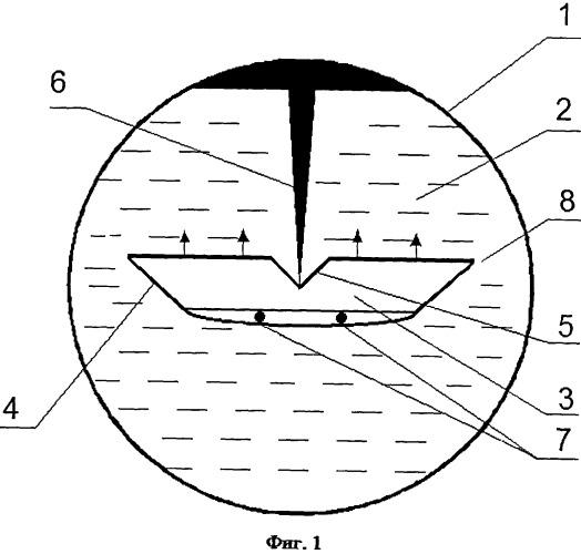 Магнитный компас сферического типа