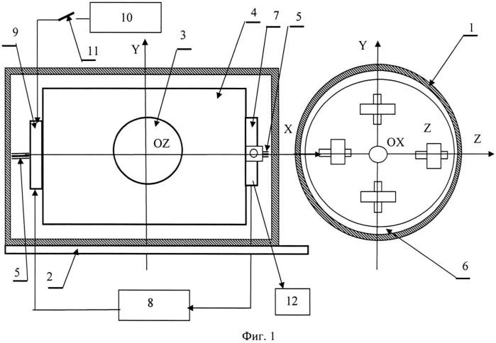 Способ определения погрешности двухстепенного поплавкового гироскопа