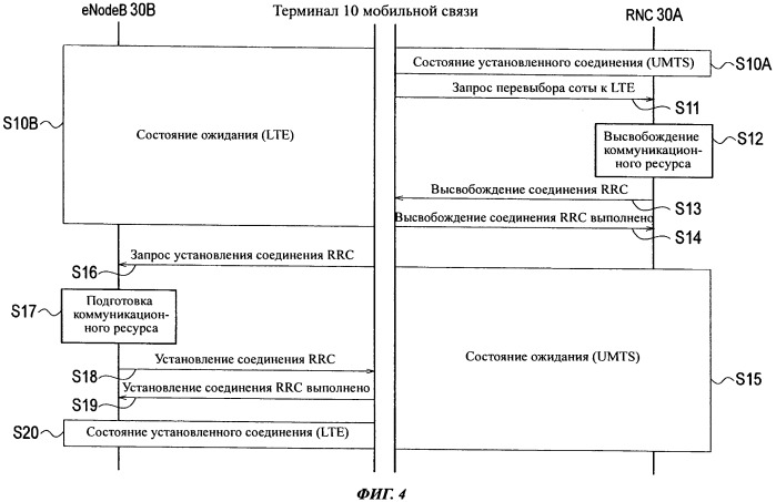 Терминал, контроллер, система и способ мобильной связи