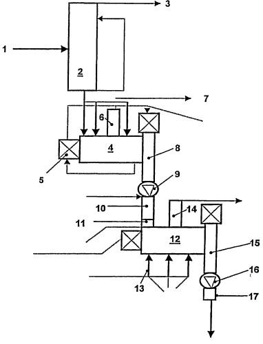 Термическое разделение смесей материалов с помощью основного испарения и дегазации в отдельных смесительных машинах