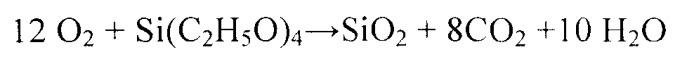 Способ получения наноразмерных оксидов металлов из металлоорганических прекурсоров