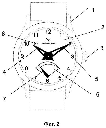 Устройство индикации критического запаса хода часового механизма и часы с устройством индикации критического запаса хода (варианты)
