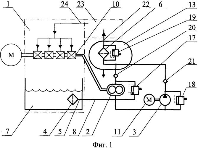 Система смазки механизмов движения поршневого компрессора
