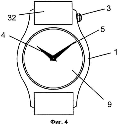 Наручные таинственные часы