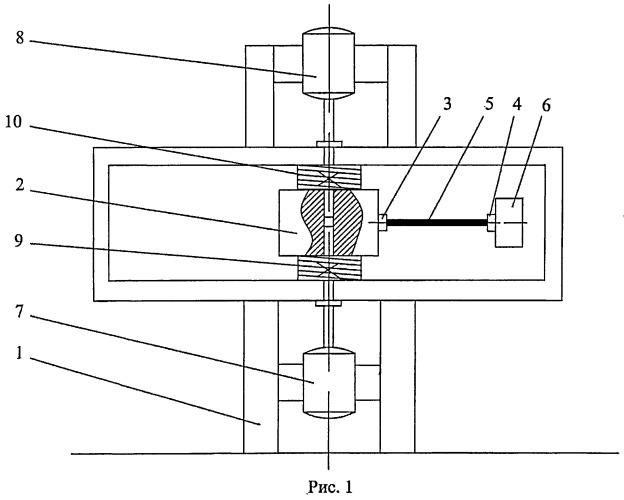 Центробежная установка для испытания образцов при исследовании энергообмена