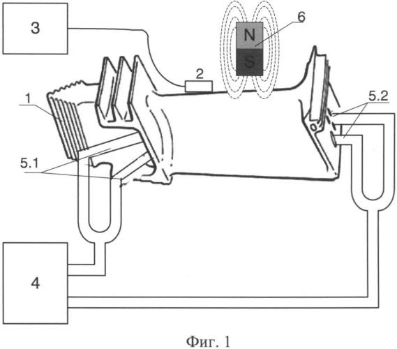 Способ электромагнитного контроля полой детали типа лопатки газотурбинного двигателя