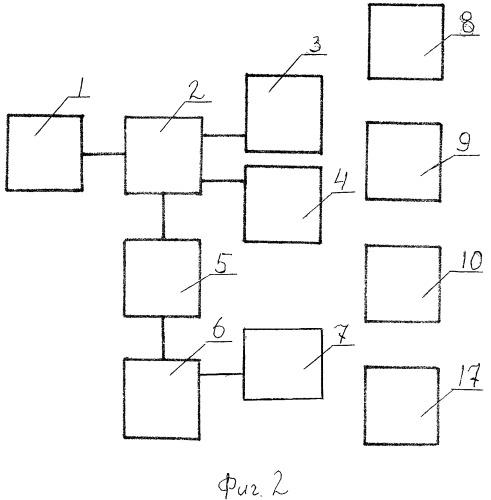 Универсальный анализатор парогазовых проб и жидкостей и веществ на поверхности (варианты)