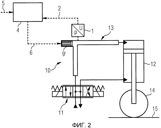 Способ и устройство для активного подавления колебаний давления в гидравлической системе