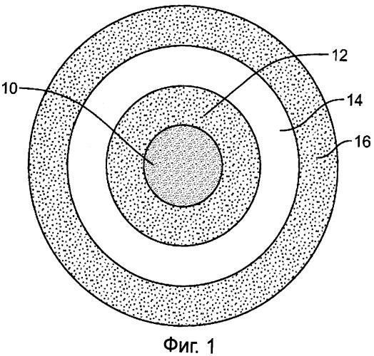 Высокоэффективная, высокотемпературная легкая пленка, лента или кожух для изоляции проводов