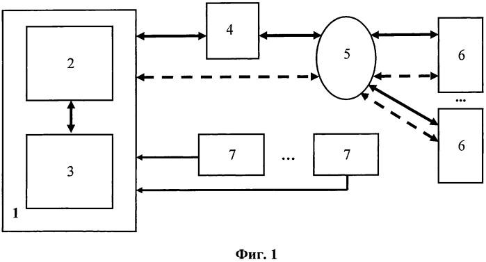 Способ и система сетевого предоставления данных и машиночитаемый носитель