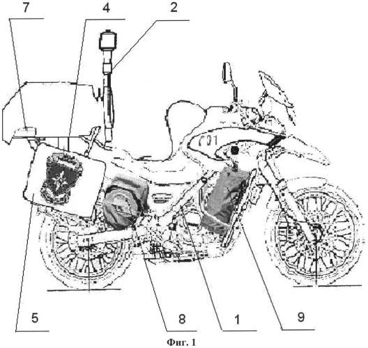 Пожарно-спасательный мотоцикл