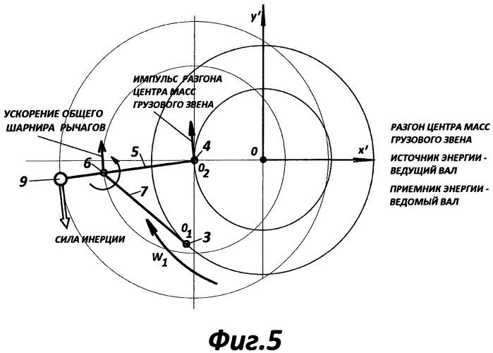 Инерционный трансформатор матвеева