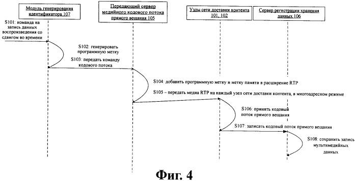 Способ общесетевого хранения и распределения данных и система для телевидения в сетях передачи данных по протоколу ip