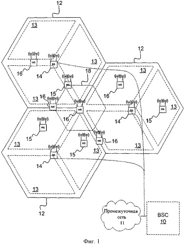 Система беспроводной связи (варианты) и способ беспроводной связи