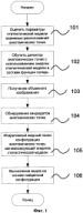 Система и способ для автоматического планирования двухмерных видов в объемных медицинских изображениях