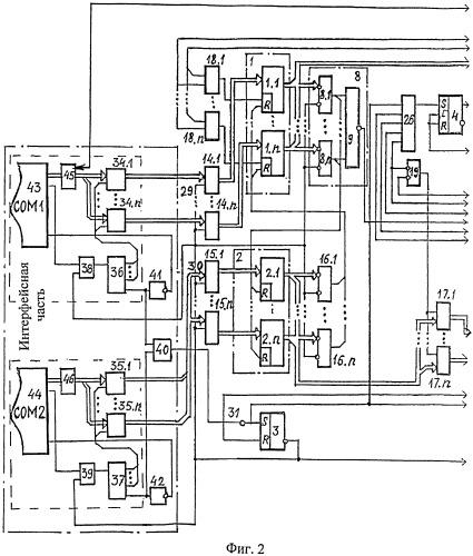Контроллер распределения ресурсов