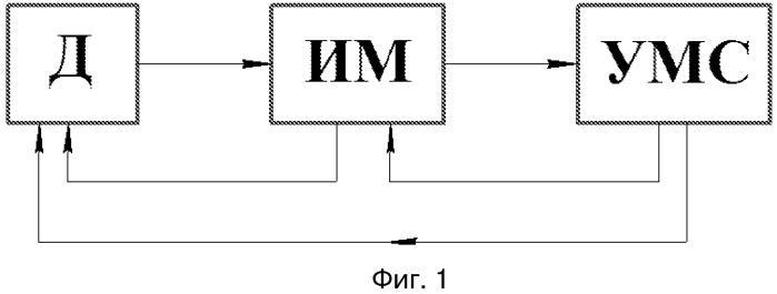 Способ построения системы автоматического управления с взаимодействием через сеть ethernet