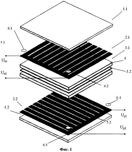 Дефлекторное устройство для электромагнитного излучения (варианты)