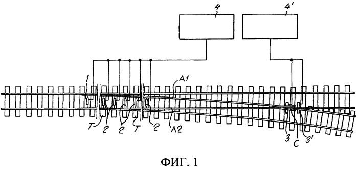 Гидравлическое устройство управления, питающее гидравлические исполнительные механизмы в стрелочных приводах железнодорожных стрелочных переводов или им подобные устройства