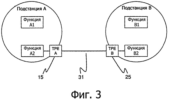 Способ связи на предприятии электроэнергетики и устройство для его осуществления