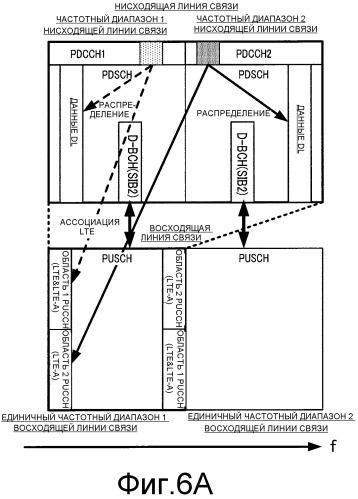 Устройство терминала и способ управления повторной передачей