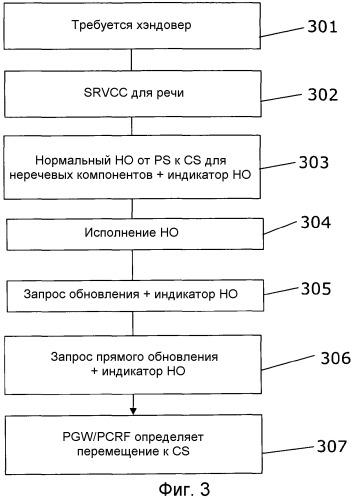 Индикатор хэндовера от ps k cs