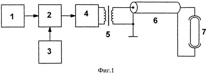 Лампа с коаксиальной линией передачи