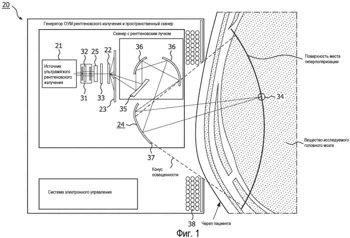 Мрт с гиперполяризационным устройством, использующим фотоны с орбитальным угловым моментом