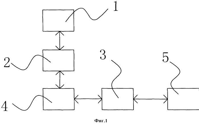 Интеллектуальная система мониторинга для насосной штанги