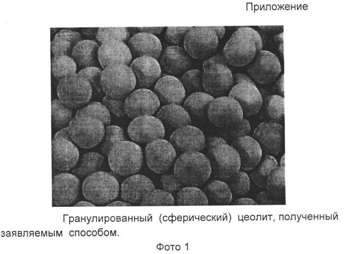 Способ изготовления гранулированного цеолита и цеолит
