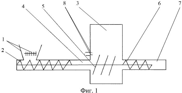 Устройство для обработки паром измельченных и сыпучих материалов