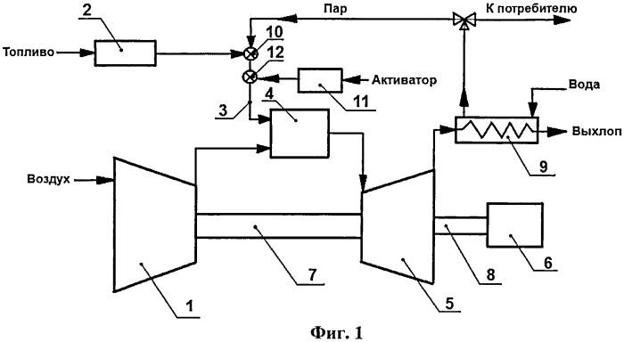 Газотурбинная установка с подачей паро-топливной смеси