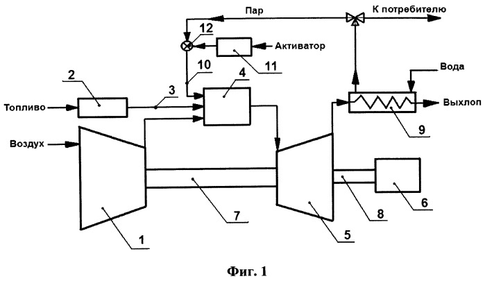 Газотурбинная установка с впрыском водяного пара