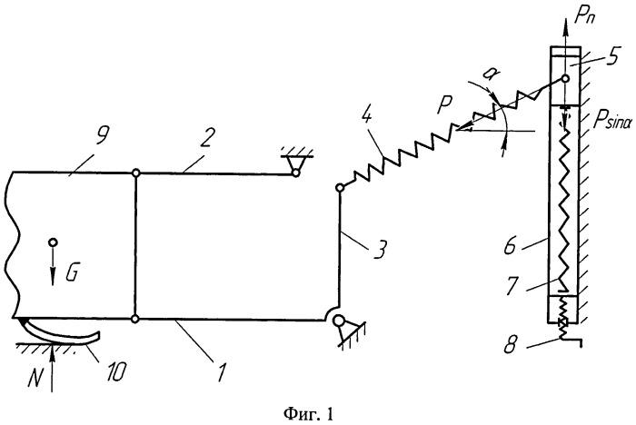 Механизм уравновешивания режущего аппарата машины для уборки сельскохозяйственных культур, например капусты