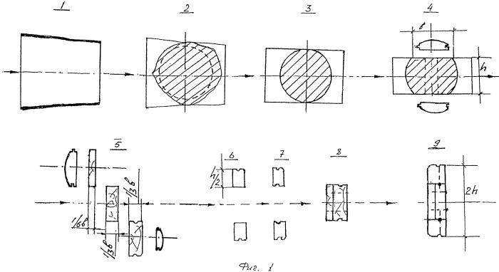 Способ изготовления опорно-ограждающих элементов разнопородного стенового бруса из тонкомерного древесного сырья