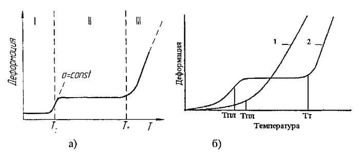 Способ изготовления изделий из гранулированных полимерных материалов (варианты)