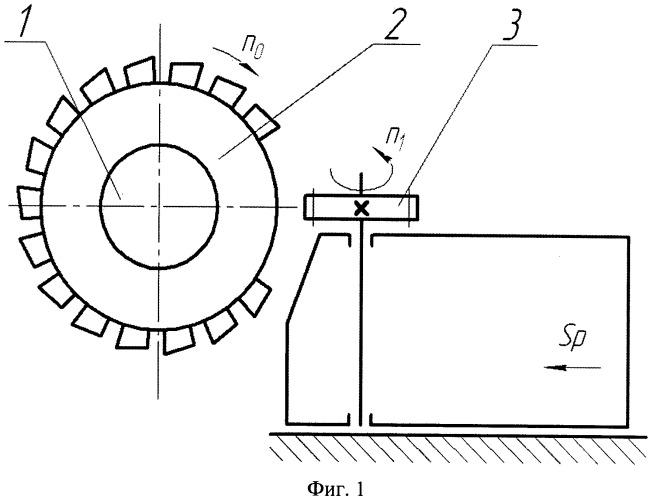 Способ зубонарезания цилиндрических колес с модифицированным профилем зубьев