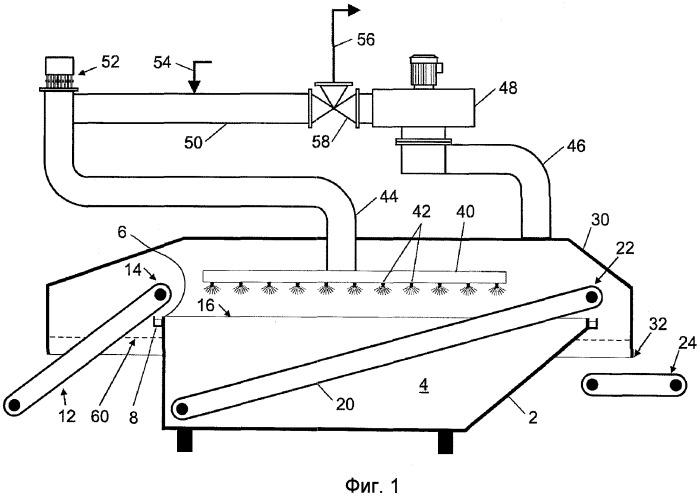 Способ и устройство глубокого прожаривания пищевых продуктов