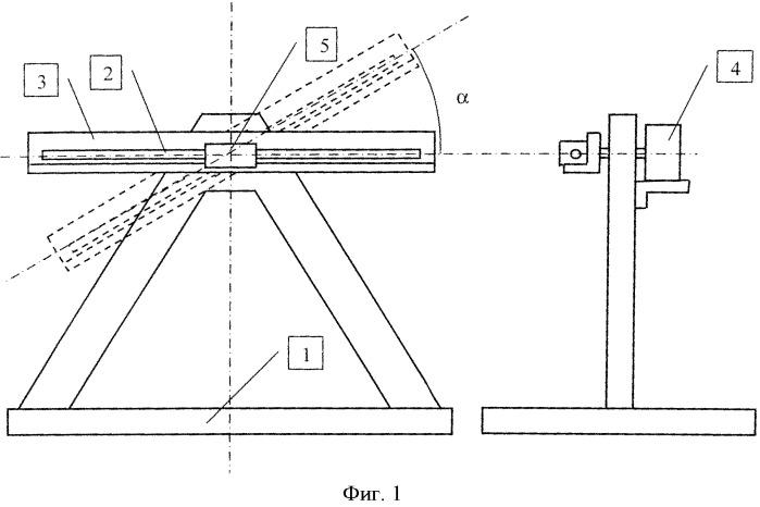 Капиллярный вискозиметр