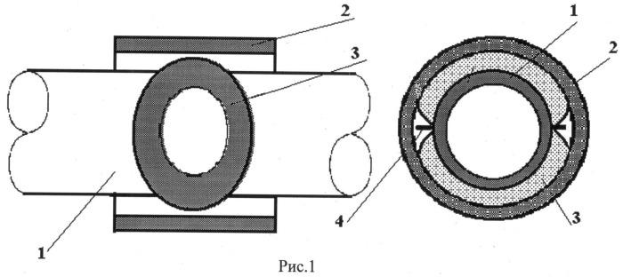 Электромагнитный расходомер большого диаметра