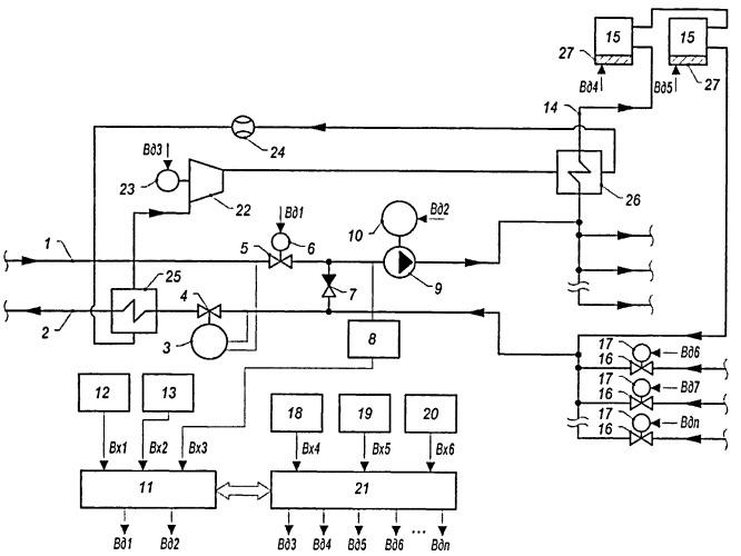 Система автоматического регулирования отопления здания