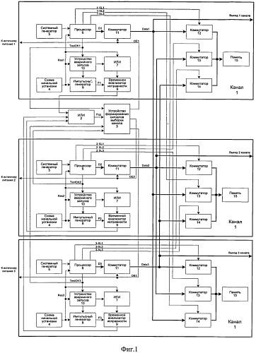 Резервированная многоканальная вычислительная система