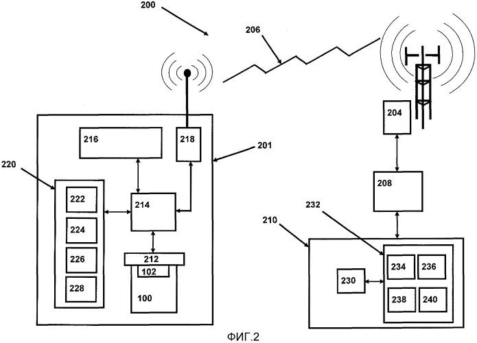Телекоммуникационная чип-карта, мобильное телефонное устройство и считываемый компьютером носитель данных