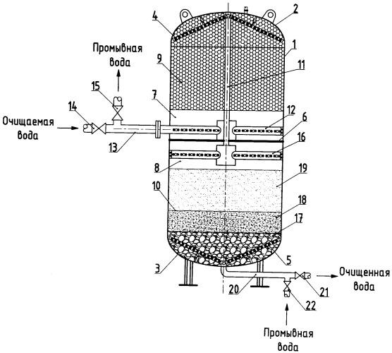 Двухступенчатый напорный фильтр