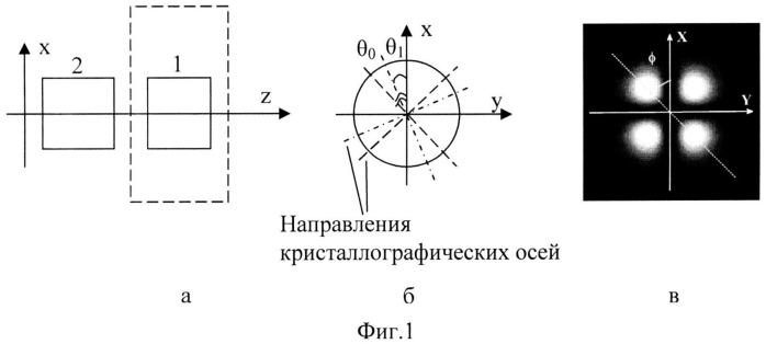 Компенсатор термонаведенной деполяризации в поглощающем оптическом элементе лазера