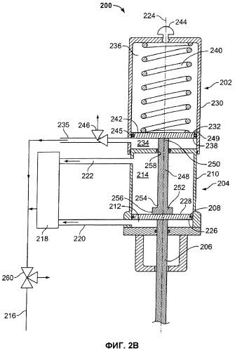 Исполнительный механизм с устройством для изменения скорости подачи