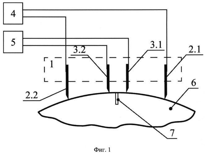 Способ измерения глубины трещины электропотенциальным методом