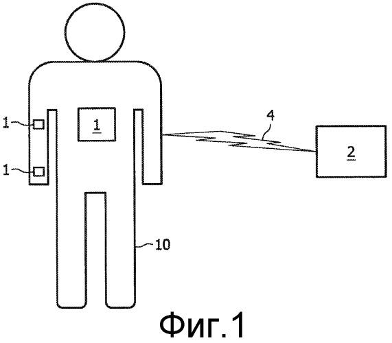 Контроль жизненно важных параметров пациента с использованием нательной сенсорной сети